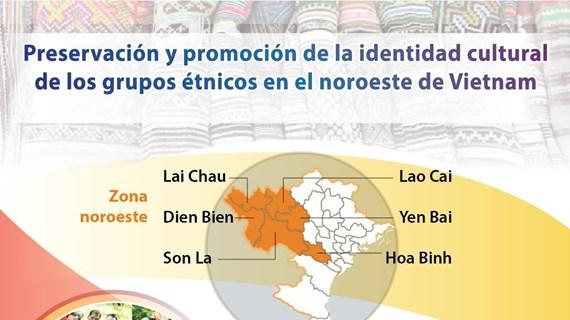 [Info] Preservación y promoción de la identidad cultural de los grupos étnicos en el noroeste de Vietnam
