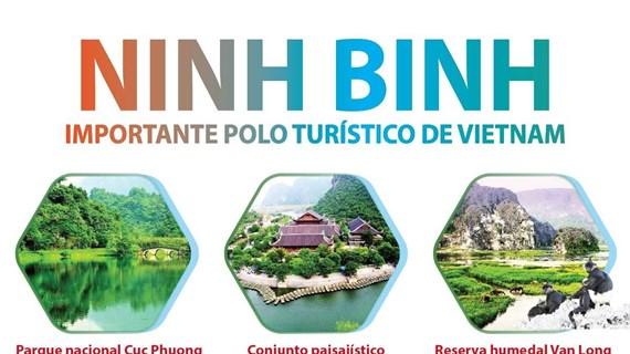 [Info] Ninh Binh, importante polo turístico de Vietnam