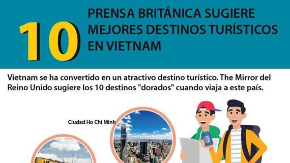 [Info] Prensa británica sugiere 10 mejores destinos turísticos en Vietnam