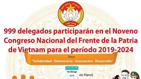 [Info] Noveno Congreso Nacional del Frente de la Patria de Vietnam