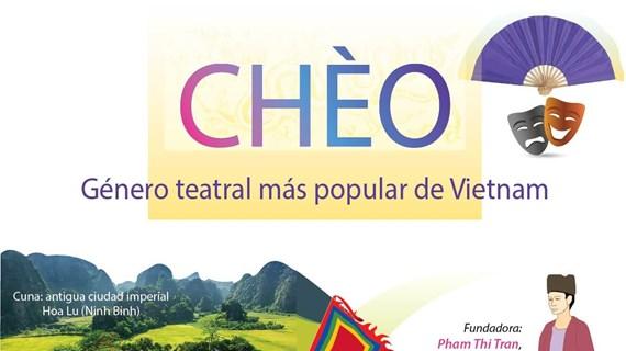 [Info] Cheo, género teatral más popular de Vietnam