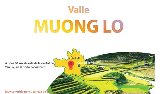 [Info] Valle Muong Lo, tierra de historia y cultura