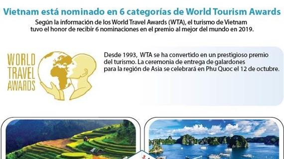 [Info] Vietnam está nominado en 6 categorías de World Tourism Awards