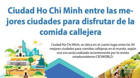 [Info] Ciudad Ho Chi Minh entre mejores sitios de comidas callejeras en el mundo