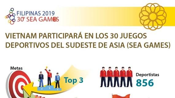 [Info] Vietnam participará en los 30 Juegos Deportivos del Sudeste de Asia (SEA Games)