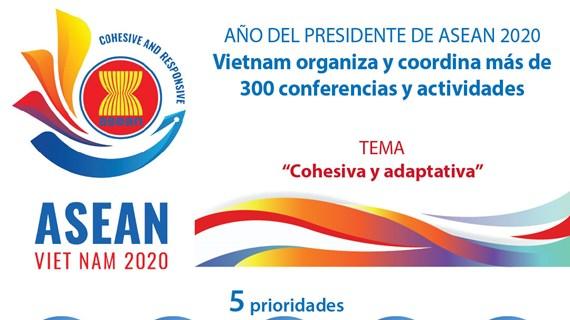 [Info] AÑO DEL PRESIDENTE DE ASEAN 2020