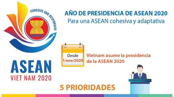 [Info] AÑO DE PRESIDENCIA DE ASEAN 2020