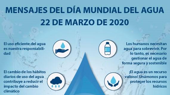 [Info] Mensajes del Día Mundial del Agua