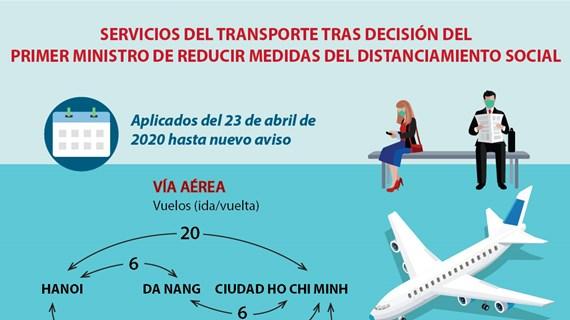 [Info] Servicios de transporte tras decisión del premier de suavizar medidas de distanciamiento social