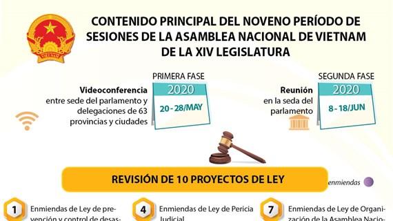 [Info] CONTENIDOS PRINCIPALES DEL NOVENO PERÍODO DE SESIONES PARLAMENTARIAS