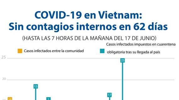 [Info] COVID-19 en Vietnam: Sin contagios internos en 62 días