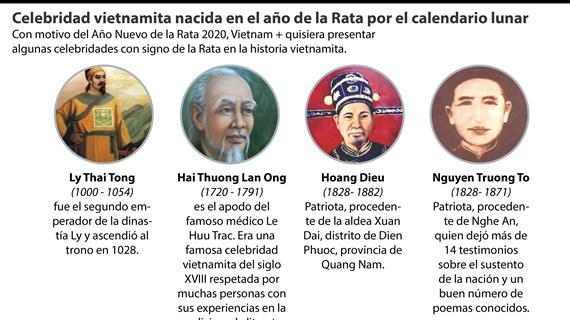 [Info] Celebridad vietnamita nacida en el año de la Rata por el calendario lunar