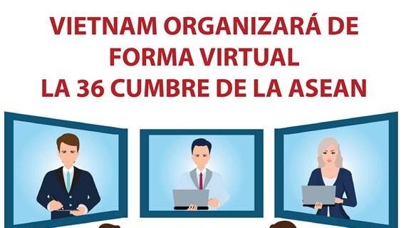 [Info] Vietnam organizará la 36 Cumbre de ASEAN de forma virtual
