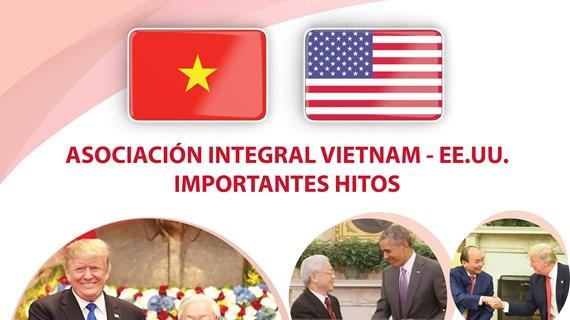 [Info] Asociación integral Vietnam-Estados Unidos