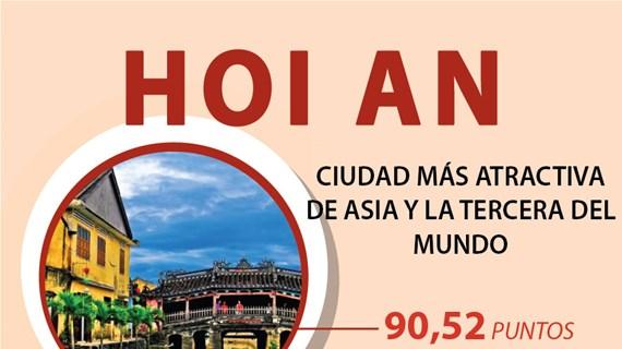 [Info] Hoi An, ciudad más atractiva de Asia