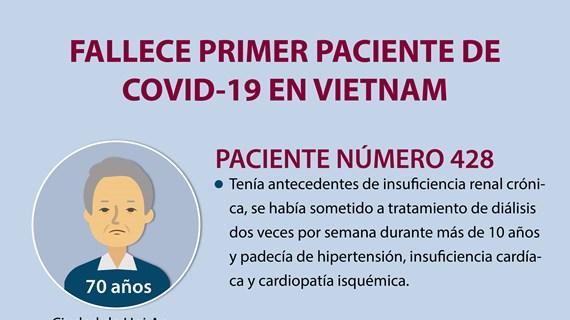 [Info] Fallece primer paciente de COVID-19 en Vietnam