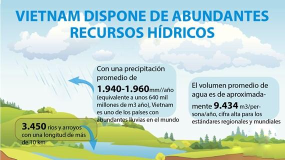 [Info] Vietnam dispone de abundantes recursos hídricos