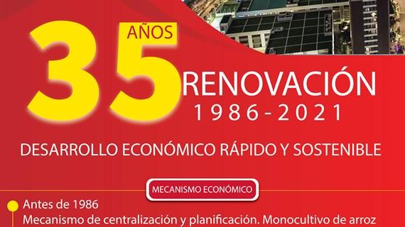 35 años de Renovación de Vietnam: Desarrollo económico rápido y sostenible