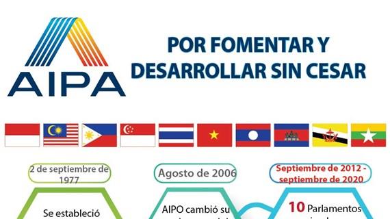 AIPA por fomentar y desarrollar sin cesar