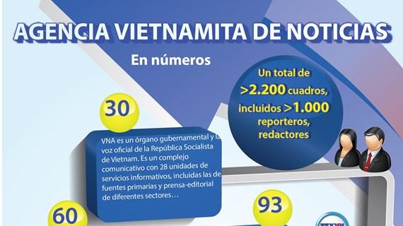Agencia Vietnamita de Noticias: 75 años de fundación y desarrollo