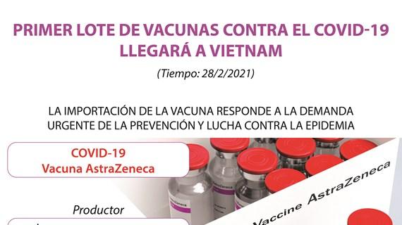 Primer lote de vacunas contra el covid-19 llegará a Vietnam