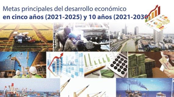 Metas principales del desarrollo económico de Vietnam en cinco años próximos