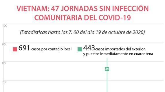 VIETNAM: 47 JORNADAS SIN INFECCIÓN  COMUNITARIA DEL COVID-19