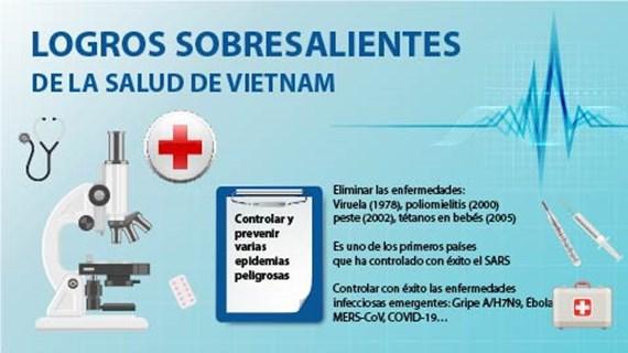Logros sobresalientes de la salud de Vietnam