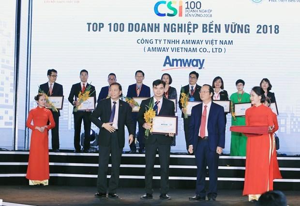 Empresas vietnamitas apuestan por desarrollo sostenible y mejor competitividad hinh anh 1