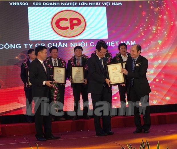 Publican lista de 500 principales empresas de Vietnam hinh anh 1