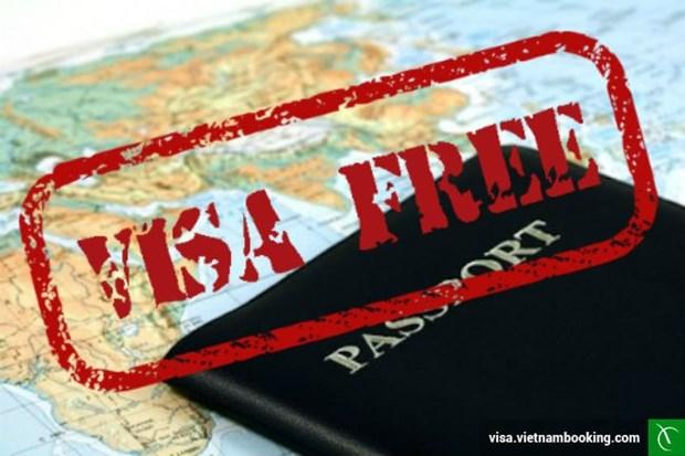 Exencion de visado: factor clave para impulsar llegadas internacionales hinh anh 1
