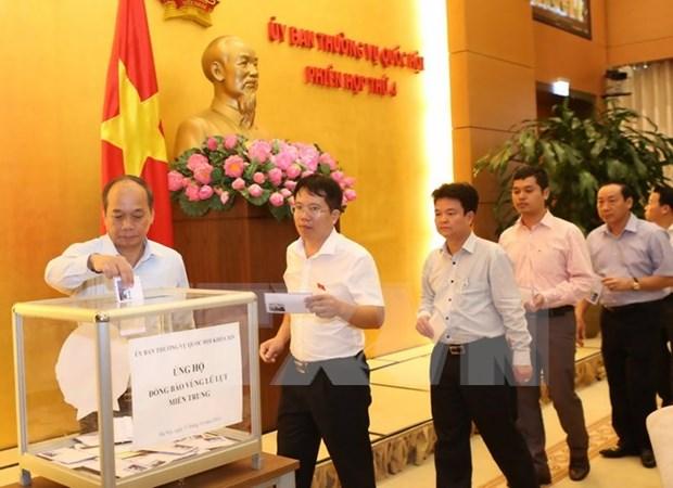 Comite Permanente del Parlamento sugiere aumento del sueldo basico hinh anh 2