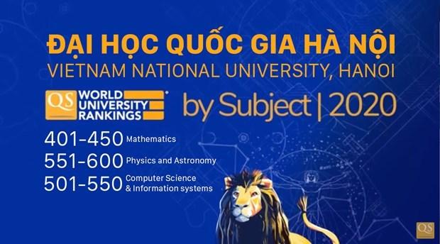 Cuatro universidades vietnamitas entre las mejores en el mundo en materia de ciencias hinh anh 1