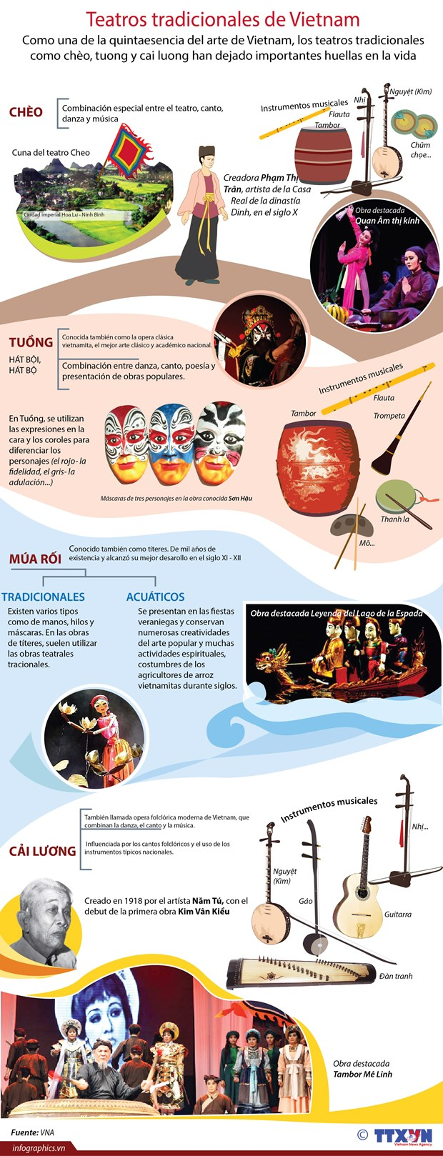 [Info] Teatros tradicionales de Vietnam hinh anh 1