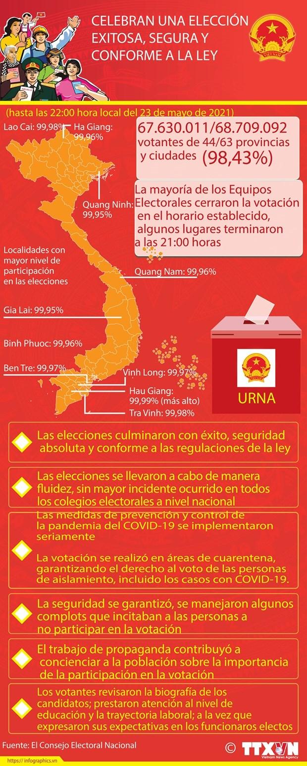 Exito de las elecciones legislativas en Vietnam gracias al poder del pueblo hinh anh 10
