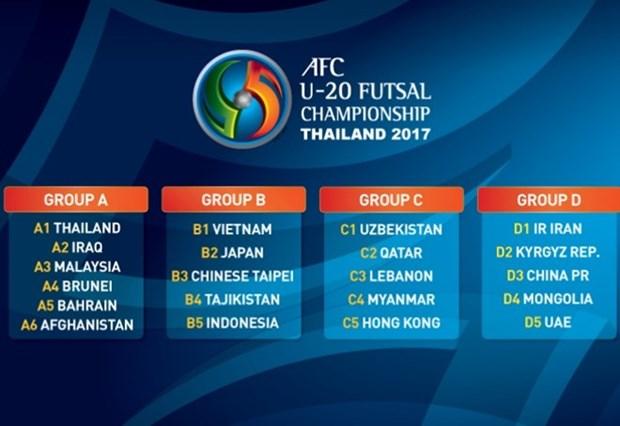 Vietnam enfrentara a Japon en campeonato asiatico de futbol sala hinh anh 1