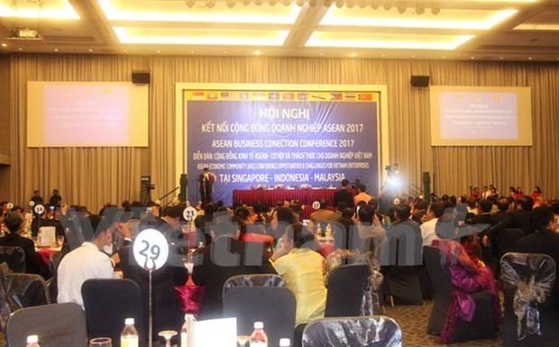 Empresas vietnamitas y malasias comparten experiencias sobre integracion regional hinh anh 1