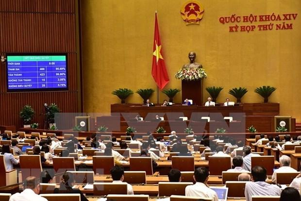 Ley de Seguridad Cibernetica de Vietnam protege intereses de organizaciones y personas hinh anh 1