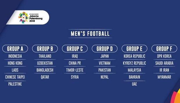 Equipo de futbol masculino de Vietnam no se afecta por nuevo sorteo para juegos asiaticos hinh anh 1