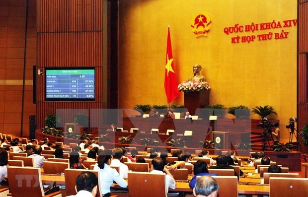 Analiza Parlamento de Vietnam planes de desarrollo socioeconomico y presupuesto estatal hinh anh 1