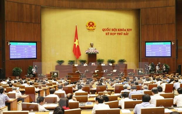 Aprueba Parlamento de Vietnam Ley de Gestion Tributaria (modificada) hinh anh 1