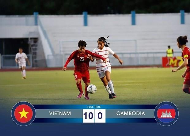 Vietnam comienza Campeonato regional de futbol femenino con victoria contundente ante Camboya hinh anh 1