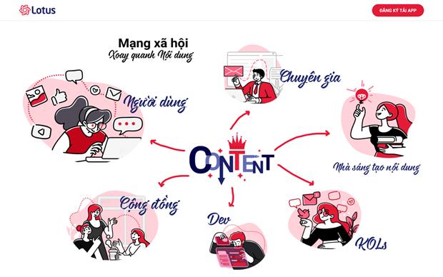 Red social vietnamita Lotus debutara en septiembre hinh anh 1