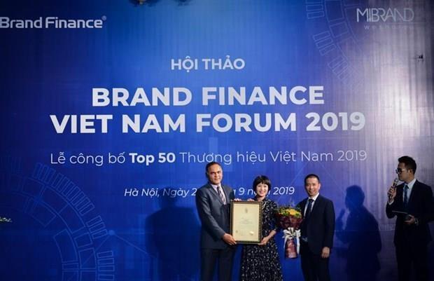 Viettel encabeza lista de las 50 marcas mas valiosas de Vietnam hinh anh 1