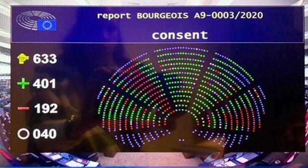 Parlamento Europeo ratifica importantes acuerdos con Vietnam hinh anh 1