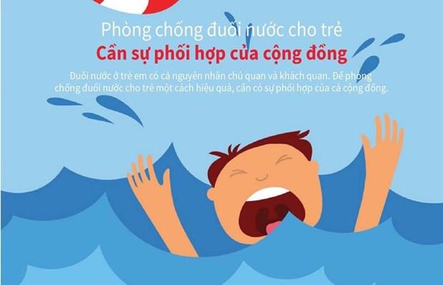 Provincia vietnamita fortalece prevencion contra ahogamiento en ninos hinh anh 1