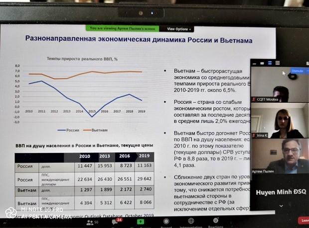 Efectuan seminario sobre relaciones economicas Vietnam y Rusia hinh anh 1