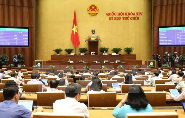Parlamento de Vietnam aprueba enmiendas de Ley de promulgacion de documentos normativos hinh anh 1