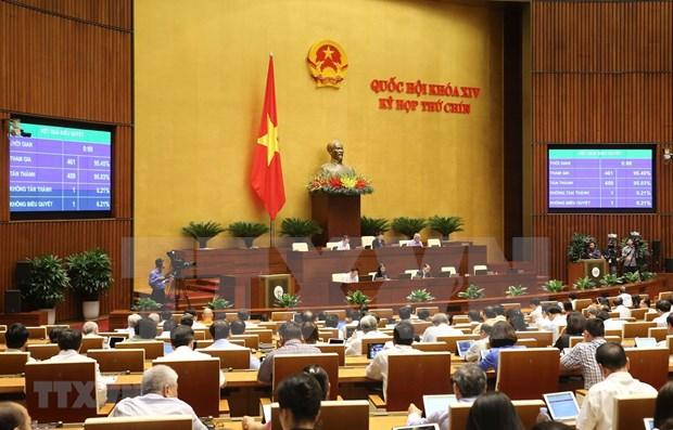 Parlamento de Vietnam emite resoluciones sobre ratificacion de acuerdos con UE hinh anh 1