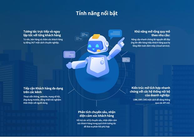 Lanzan la plataforma de asistente virtual en vietnamita hinh anh 1